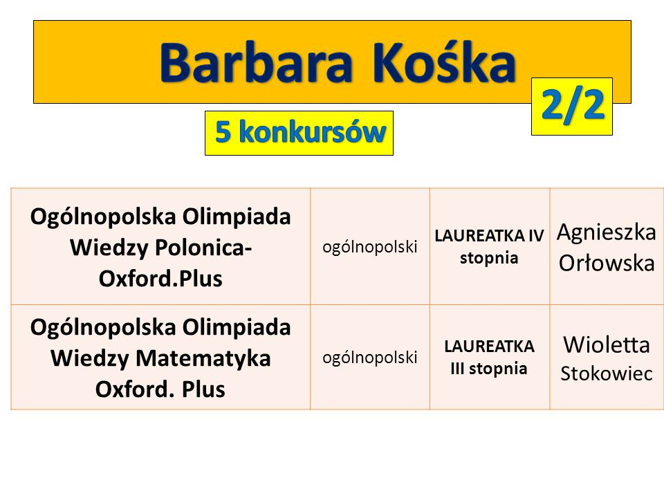 Barbara Kośka 2/2 5 konkursów