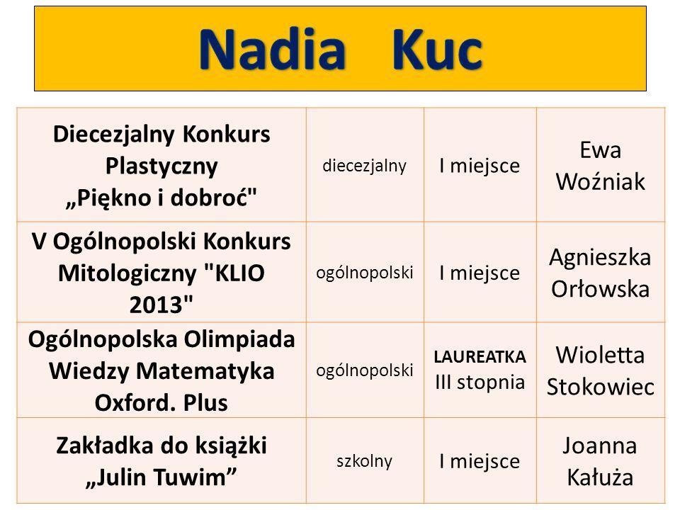 """Nadia Kuc Diecezjalny Konkurs Plastyczny """"Piękno i dobroć Ewa Woźniak"""