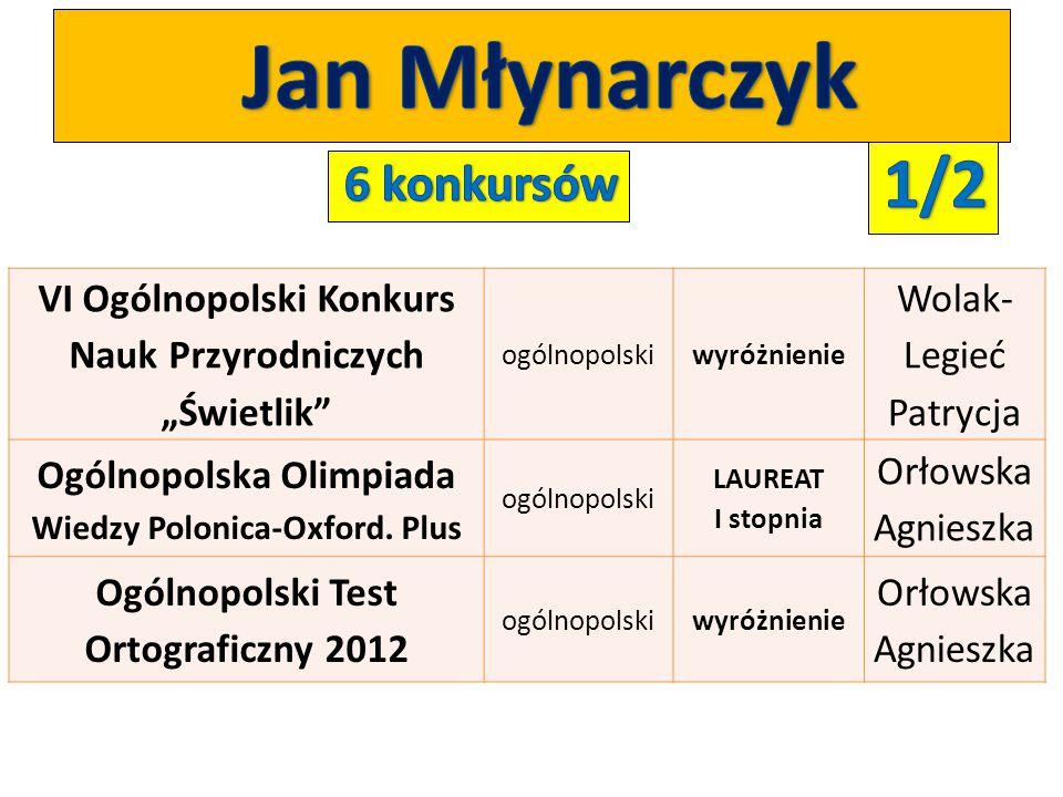 Jan Młynarczyk 1/2 6 konkursów