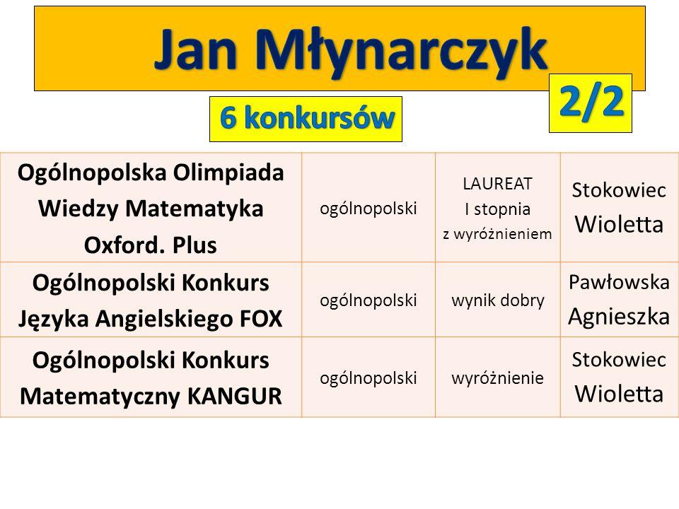 Jan Młynarczyk 2/2 6 konkursów