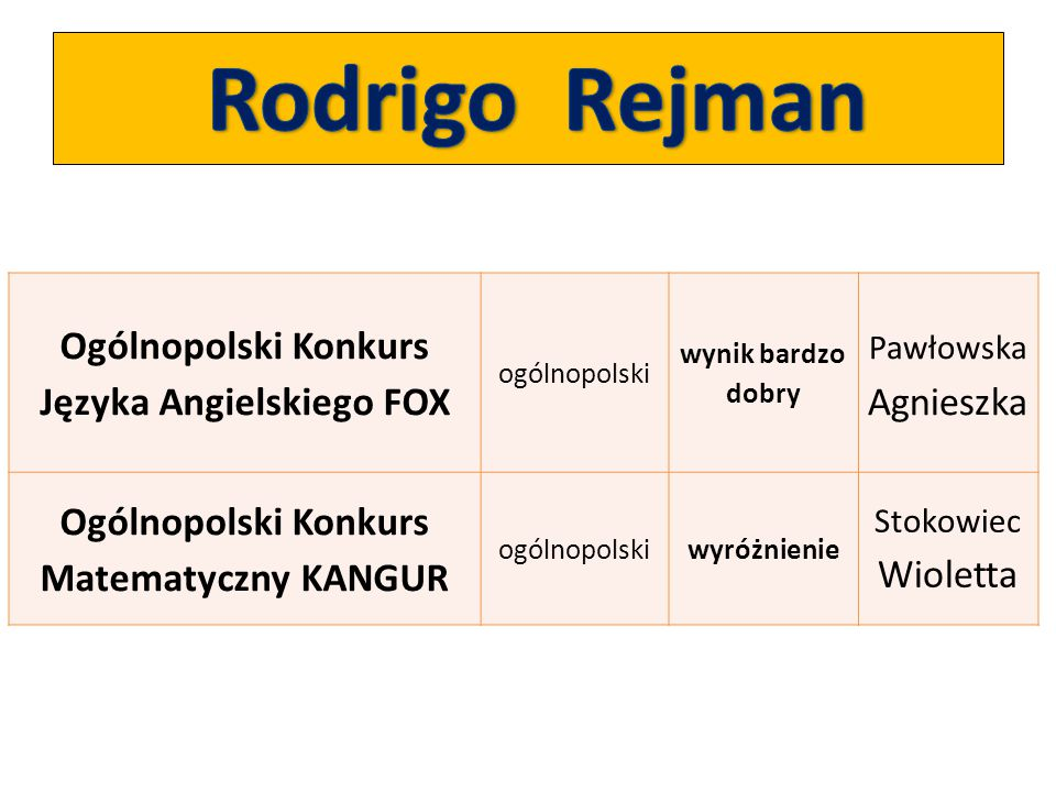 Rodrigo Rejman Ogólnopolski Konkurs Języka Angielskiego FOX