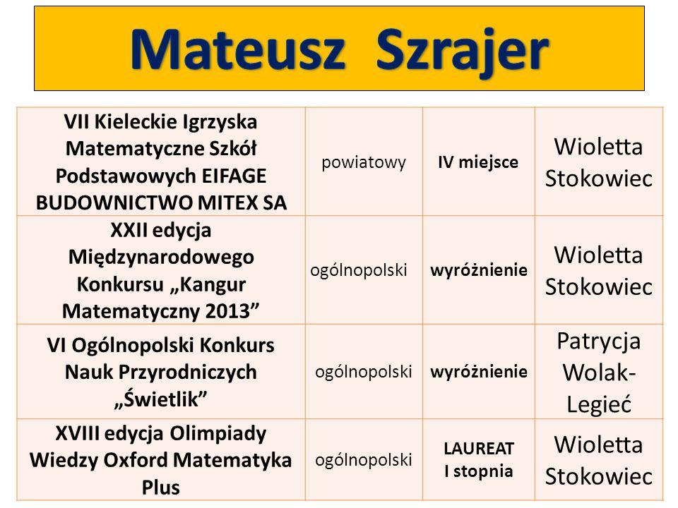 Mateusz Szrajer Wioletta Stokowiec Patrycja Wolak-Legieć
