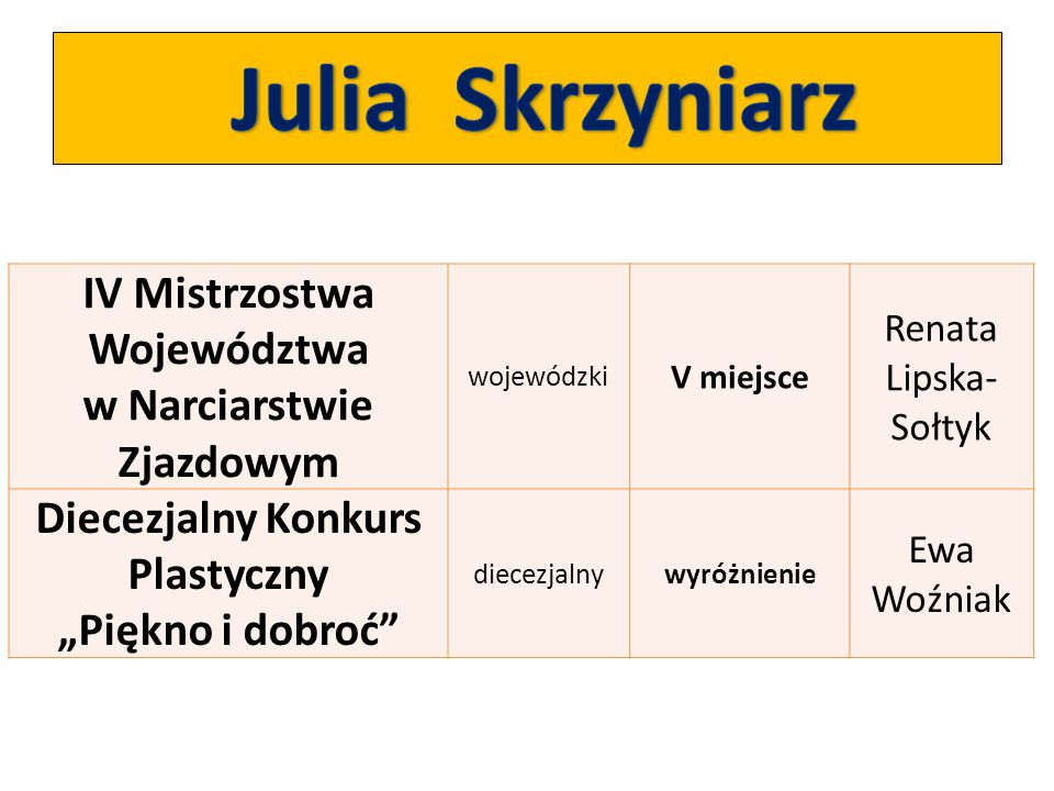Julia Skrzyniarz IV Mistrzostwa Województwa w Narciarstwie Zjazdowym