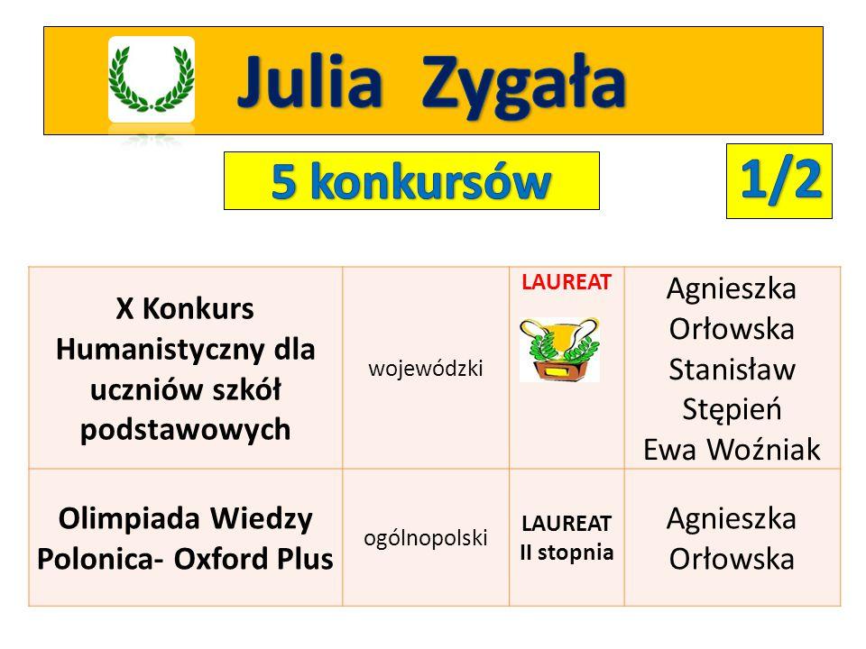 Julia Zygała 1/2 5 konkursów Agnieszka Orłowska