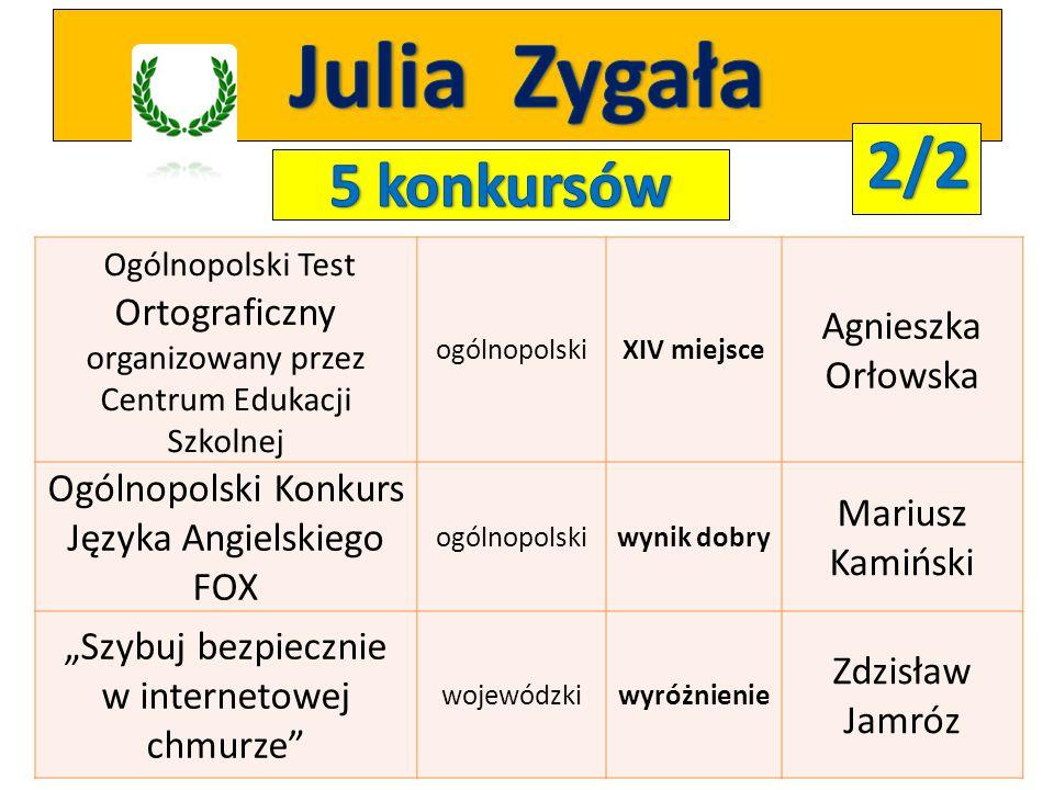 Julia Zygała 2/2 5 konkursów