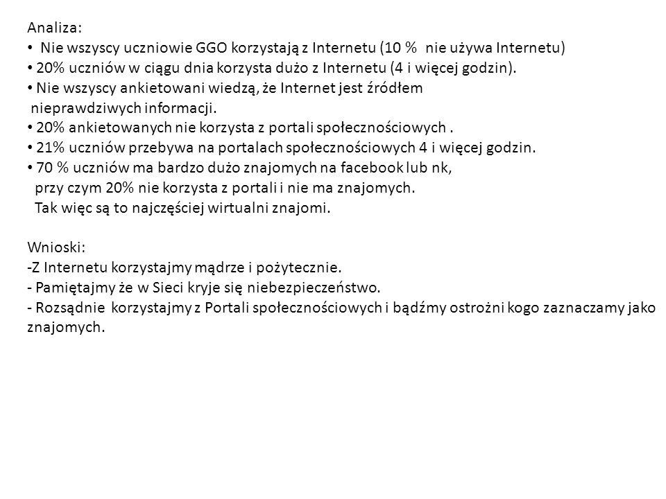 Analiza: Nie wszyscy uczniowie GGO korzystają z Internetu (10 % nie używa Internetu)