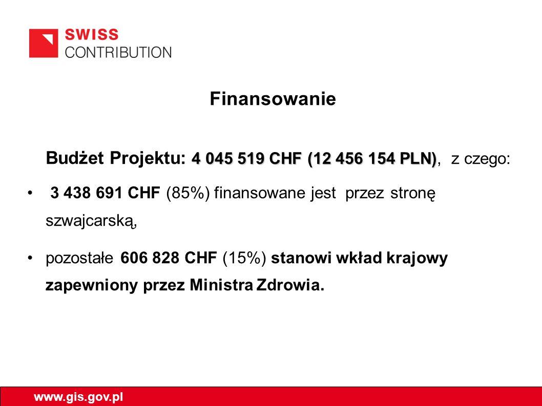 Finansowanie Budżet Projektu: 4 045 519 CHF (12 456 154 PLN), z czego: