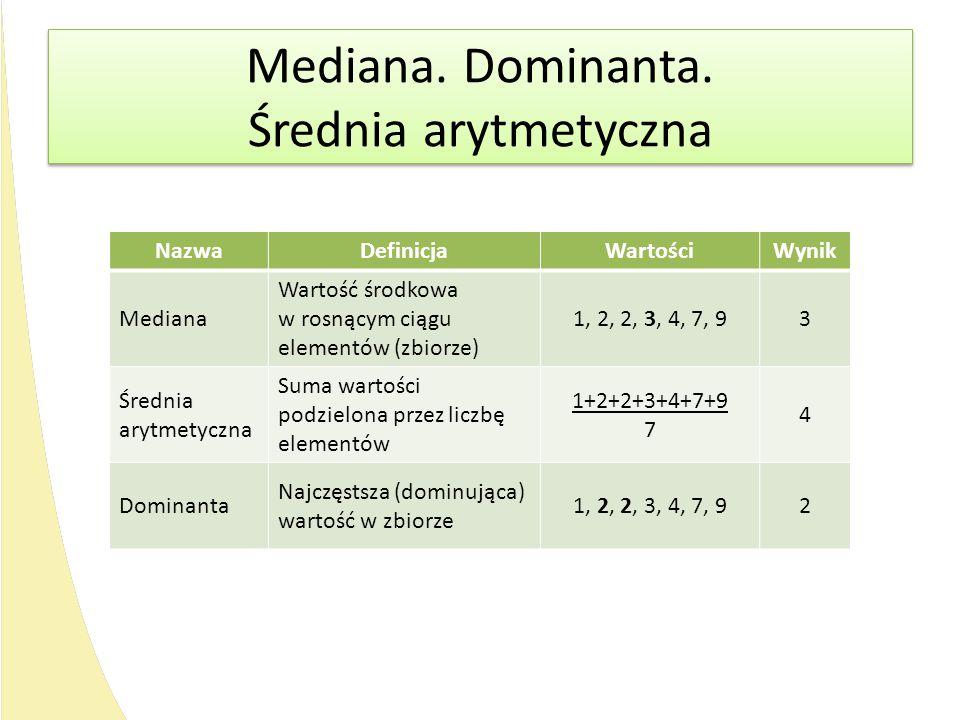 Mediana. Dominanta. Średnia arytmetyczna