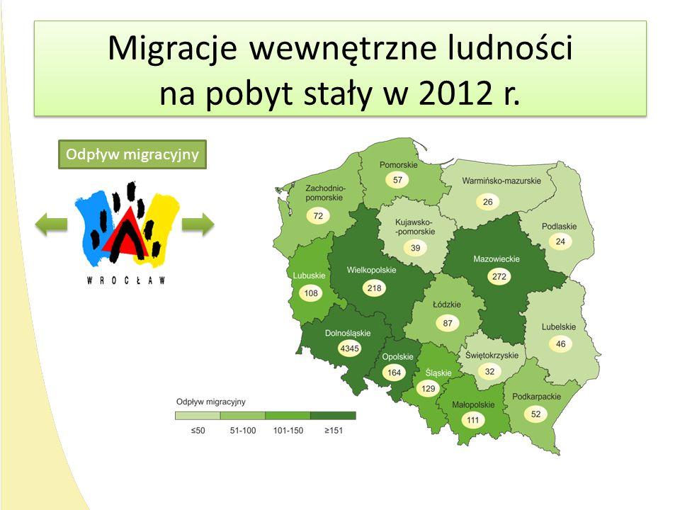 Migracje wewnętrzne ludności