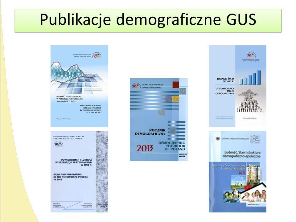 Publikacje demograficzne GUS
