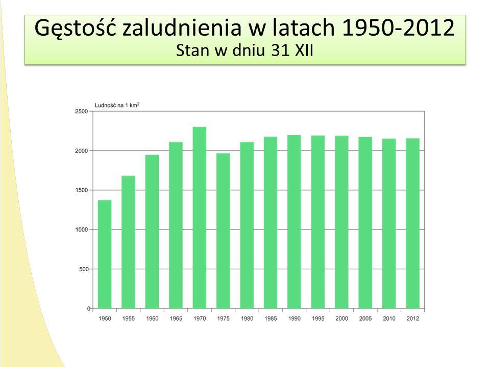 Gęstość zaludnienia w latach 1950-2012