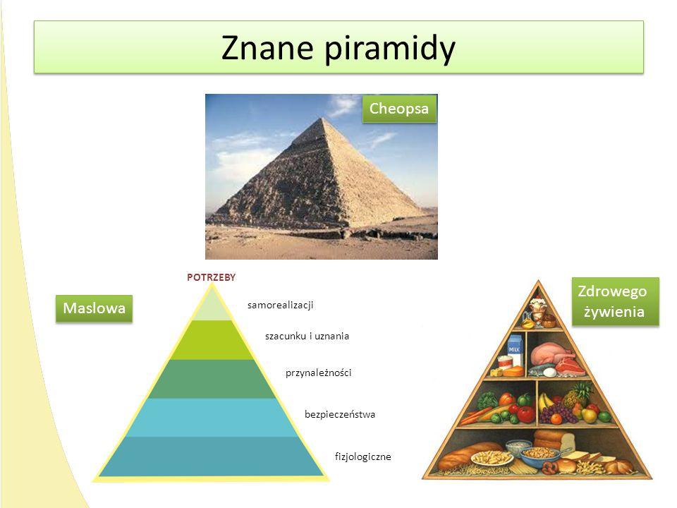 Znane piramidy Cheopsa Zdrowego żywienia Maslowa POTRZEBY