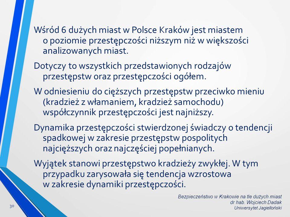 Wśród 6 dużych miast w Polsce Kraków jest miastem o poziomie przestępczości niższym niż w większości analizowanych miast. Dotyczy to wszystkich przedstawionych rodzajów przestępstw oraz przestępczości ogółem. W odniesieniu do cięższych przestępstw przeciwko mieniu (kradzież z włamaniem, kradzież samochodu) współczynnik przestępczości jest najniższy. Dynamika przestępczości stwierdzonej świadczy o tendencji spadkowej w zakresie przestępstw pospolitych najcięższych oraz najczęściej popełnianych. Wyjątek stanowi przestępstwo kradzieży zwykłej. W tym przypadku zarysowała się tendencja wzrostowa w zakresie dynamiki przestępczości.