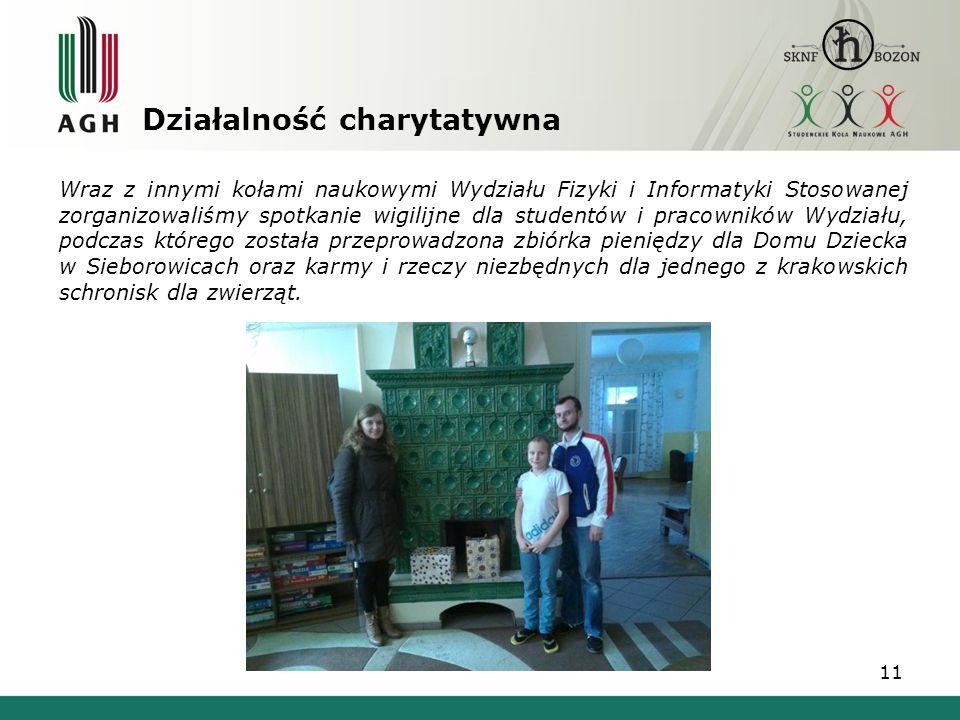 Działalność charytatywna