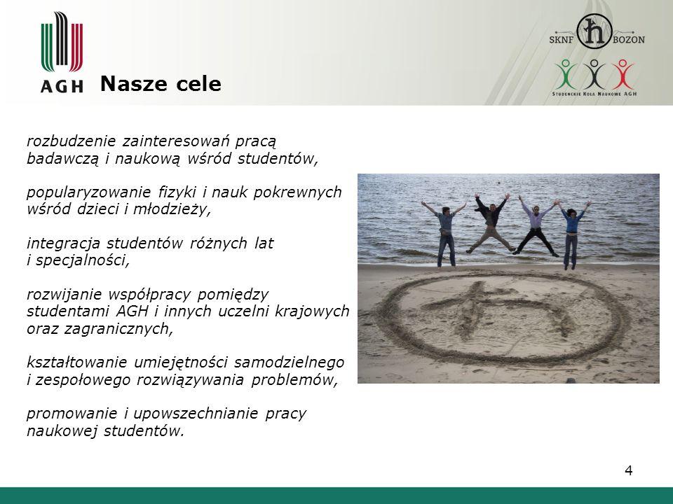 Nasze cele rozbudzenie zainteresowań pracą badawczą i naukową wśród studentów, popularyzowanie fizyki i nauk pokrewnych wśród dzieci i młodzieży,