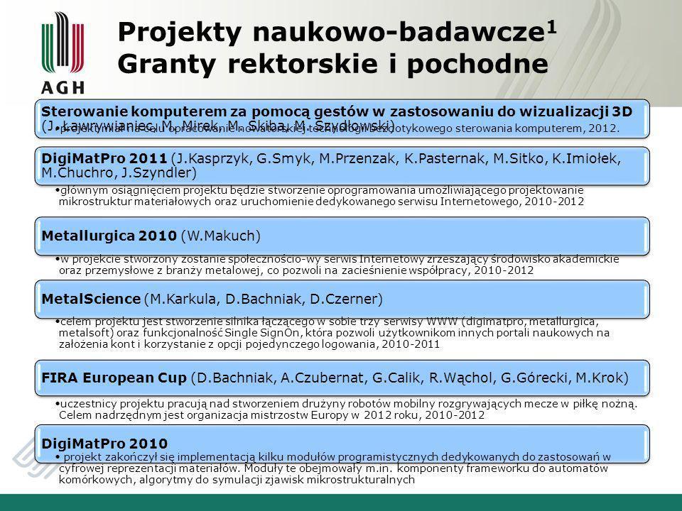 Projekty naukowo-badawcze1 Granty rektorskie i pochodne