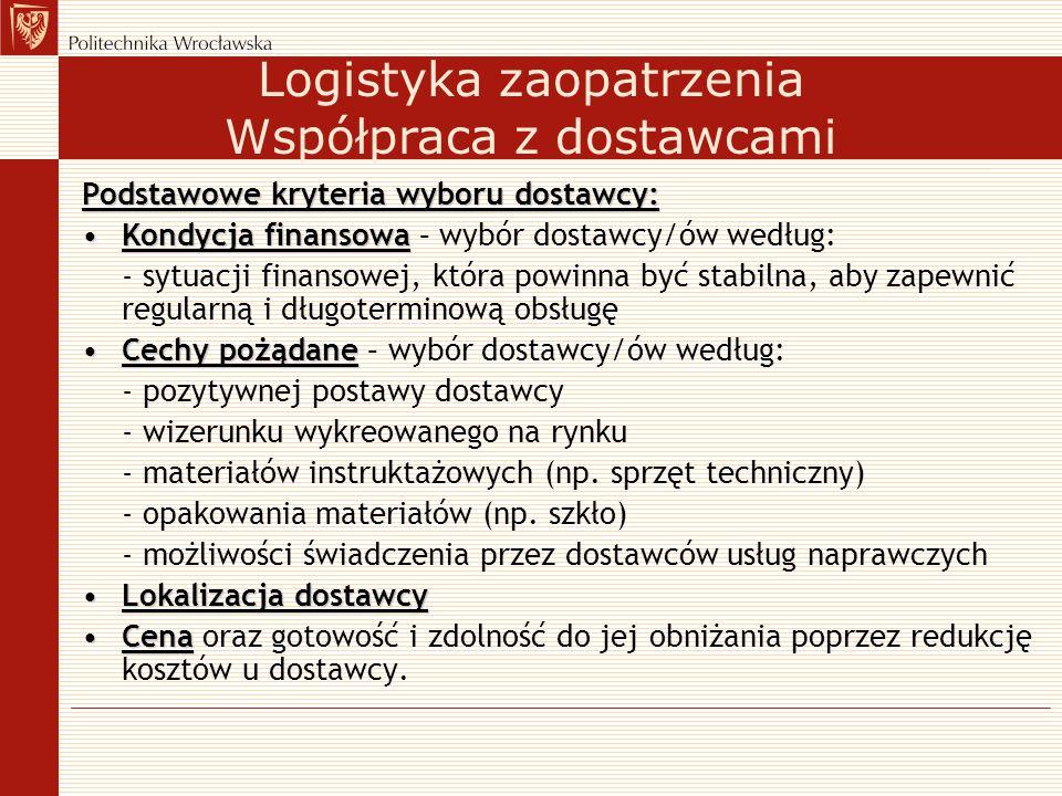Logistyka zaopatrzenia Współpraca z dostawcami