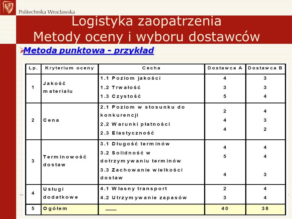 Logistyka zaopatrzenia Metody oceny i wyboru dostawców
