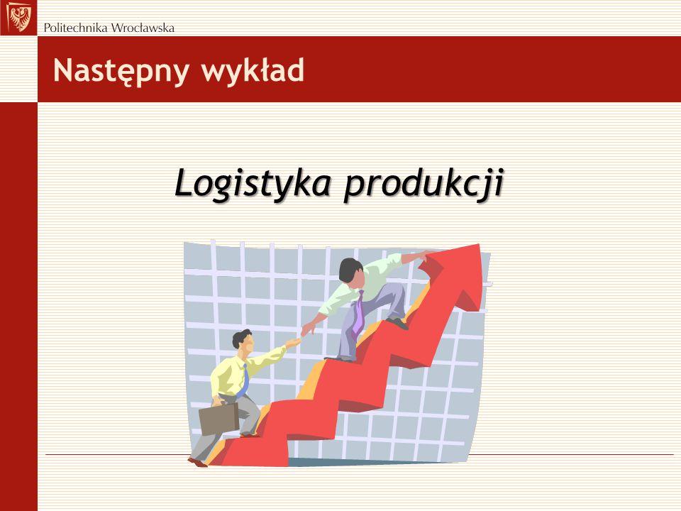 Następny wykład Logistyka produkcji