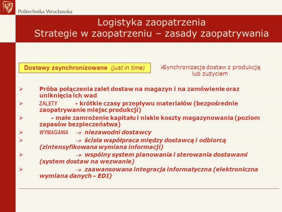 Logistyka zaopatrzenia Strategie w zaopatrzeniu – zasady zaopatrywania