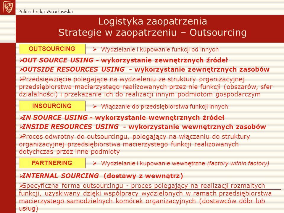 Logistyka zaopatrzenia Strategie w zaopatrzeniu – Outsourcing