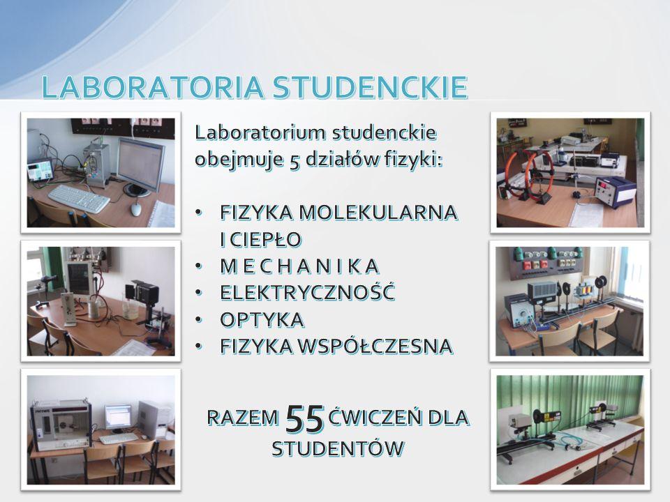 LABORATORIA STUDENCKIE