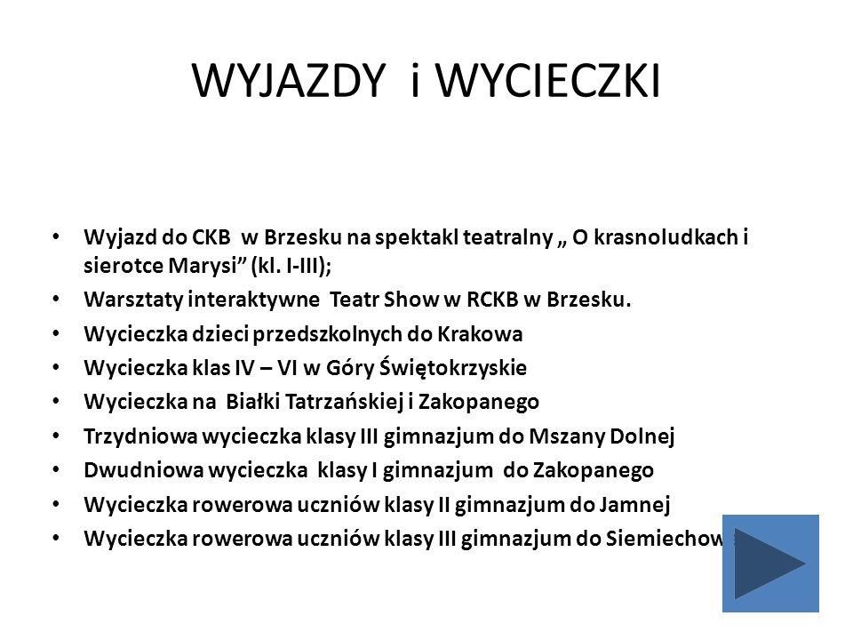 """WYJAZDY i WYCIECZKI Wyjazd do CKB w Brzesku na spektakl teatralny """" O krasnoludkach i sierotce Marysi (kl. I-III);"""