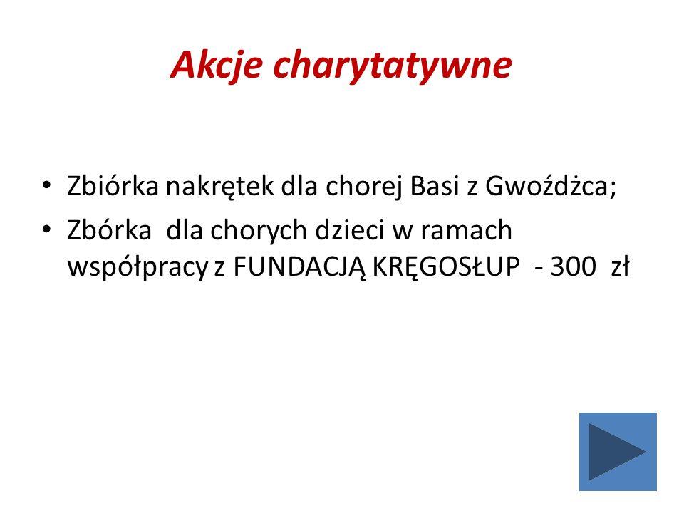 Akcje charytatywne Zbiórka nakrętek dla chorej Basi z Gwoźdżca;