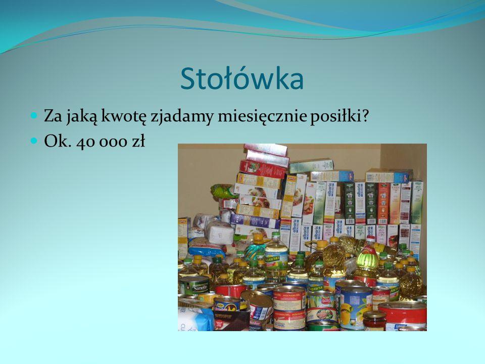 Stołówka Za jaką kwotę zjadamy miesięcznie posiłki Ok. 40 000 zł