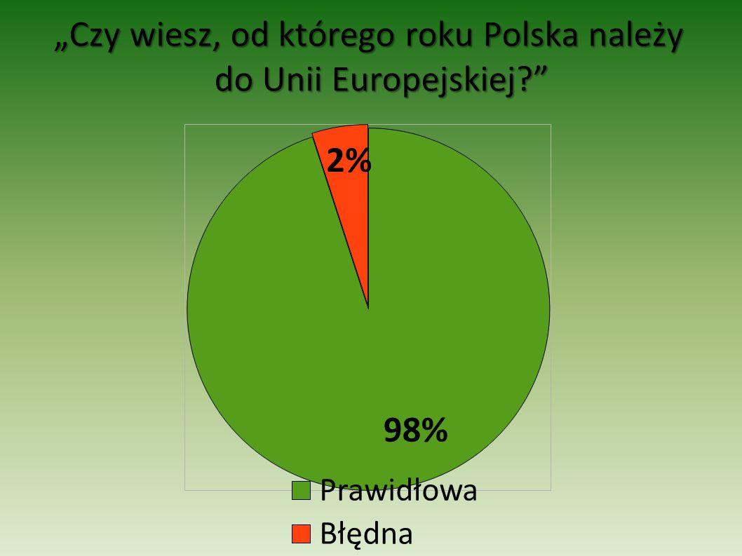 """""""Czy wiesz, od którego roku Polska należy do Unii Europejskiej"""