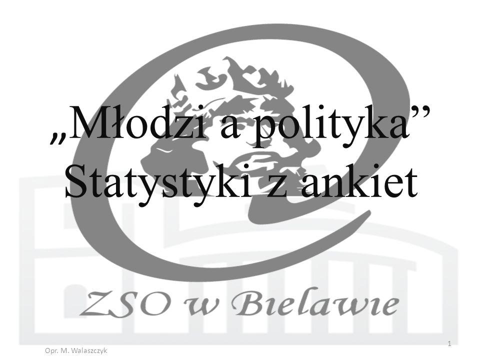 """""""Młodzi a polityka Statystyki z ankiet"""