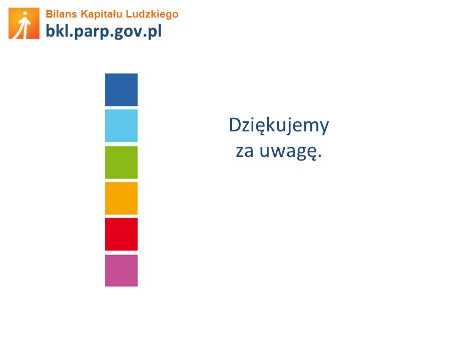 bkl.parp.gov.pl Dziękujemy za uwagę.
