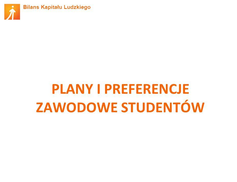 PLANY I PREFERENCJE ZAWODOWE STUDENTÓW