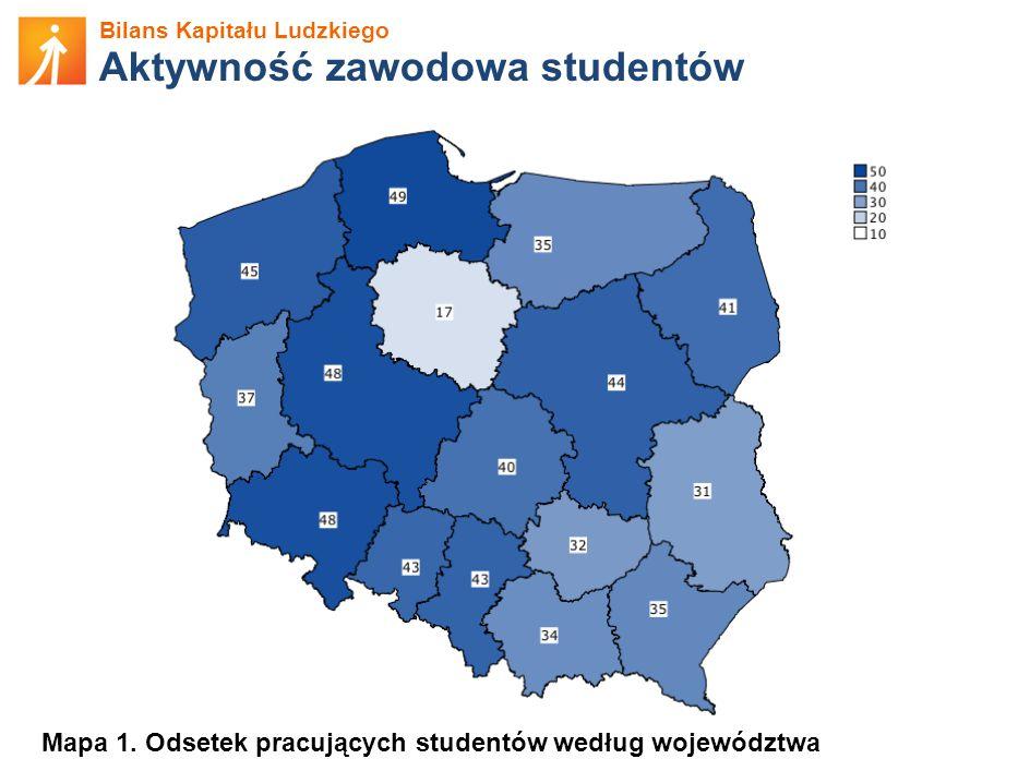 Aktywność zawodowa studentów