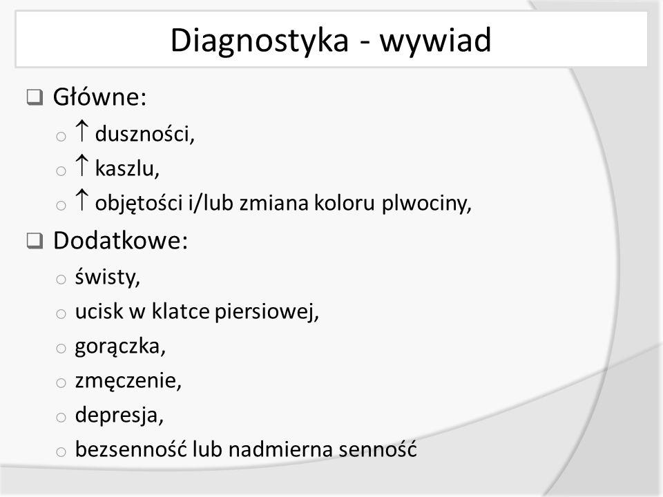 Diagnostyka - wywiad Główne: Dodatkowe:  duszności,  kaszlu,