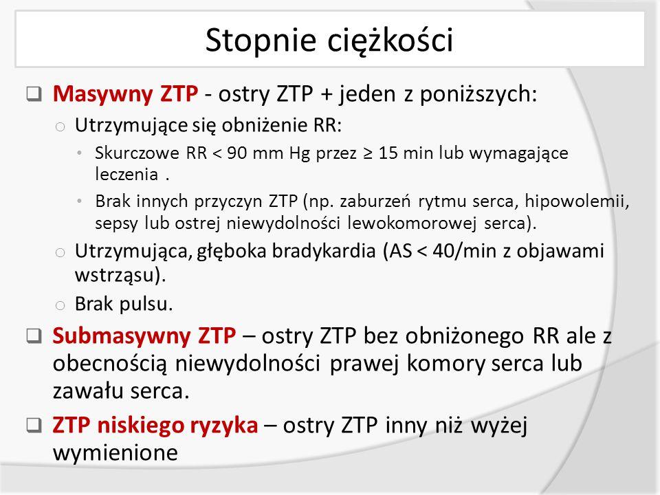 Stopnie ciężkości Masywny ZTP - ostry ZTP + jeden z poniższych: