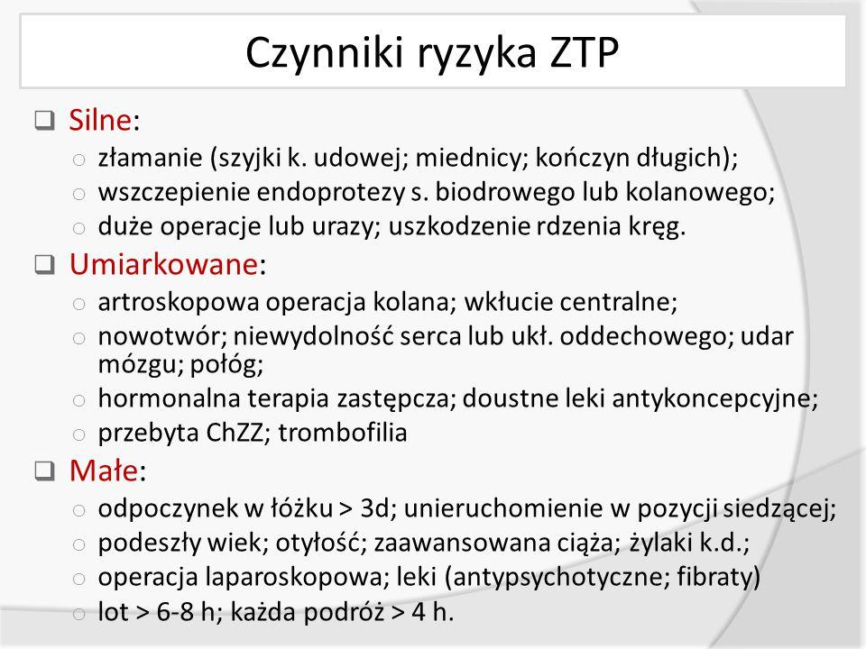 Czynniki ryzyka ZTP Silne: Umiarkowane: Małe: