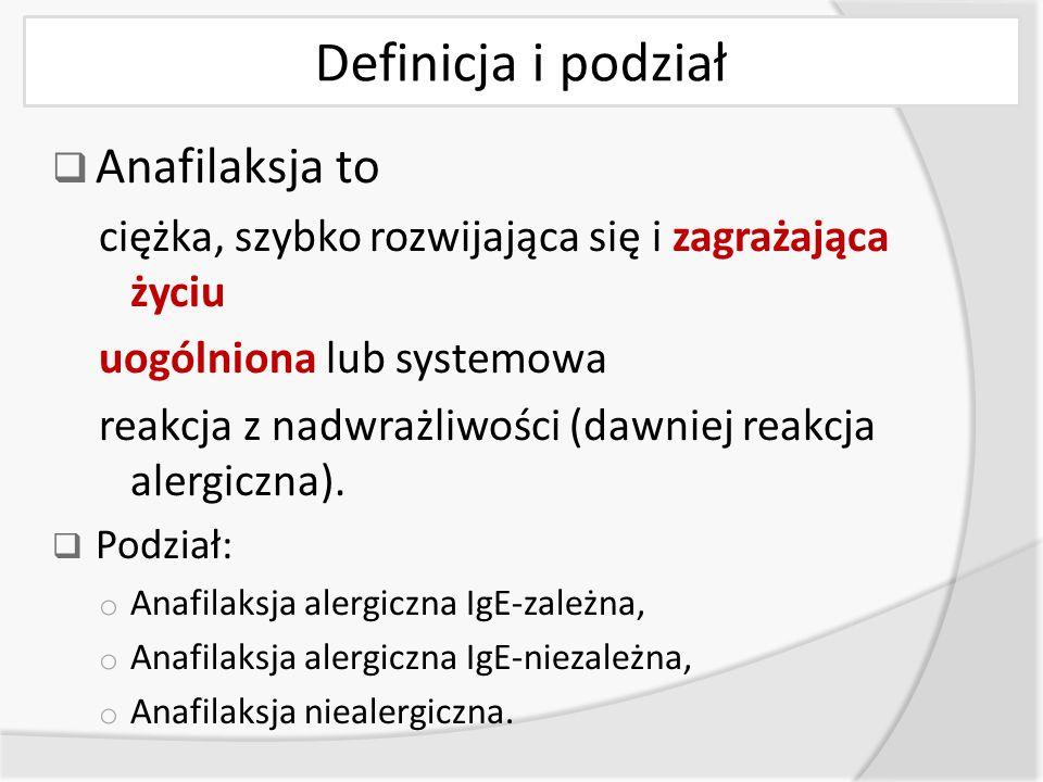 Definicja i podział Anafilaksja to
