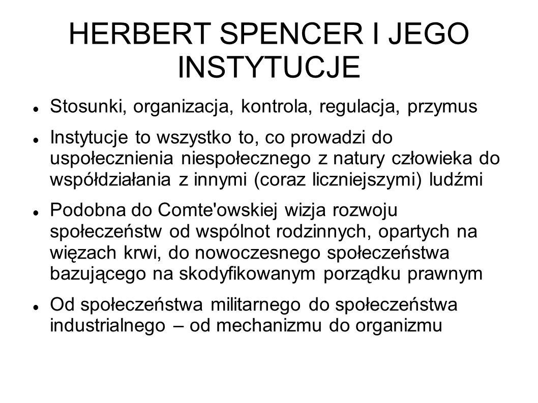 HERBERT SPENCER I JEGO INSTYTUCJE