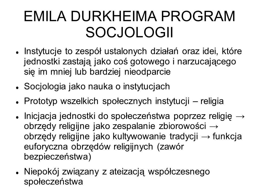 EMILA DURKHEIMA PROGRAM SOCJOLOGII