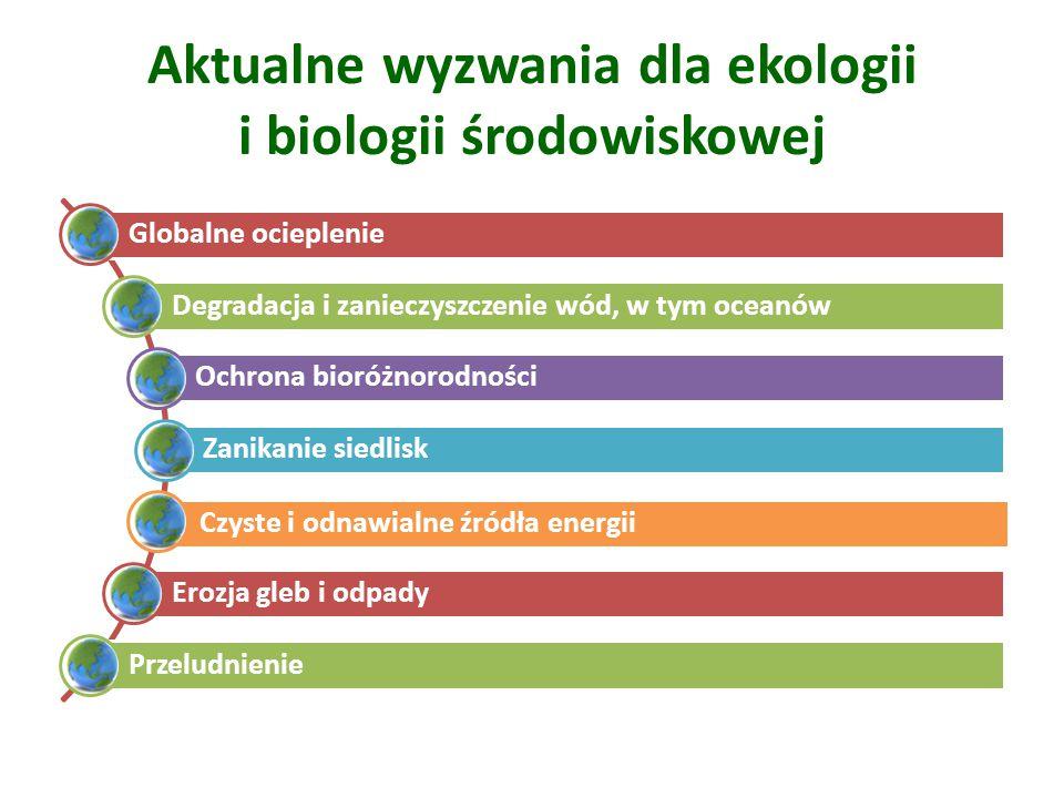 Aktualne wyzwania dla ekologii i biologii środowiskowej