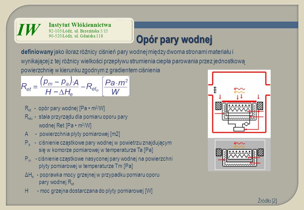 IW Instytut Włókiennictwa 92-103 Łódź, ul. Brzezińska 5/15. 90-520 Łódź, ul. Gdańska 118. Opór pary wodnej.