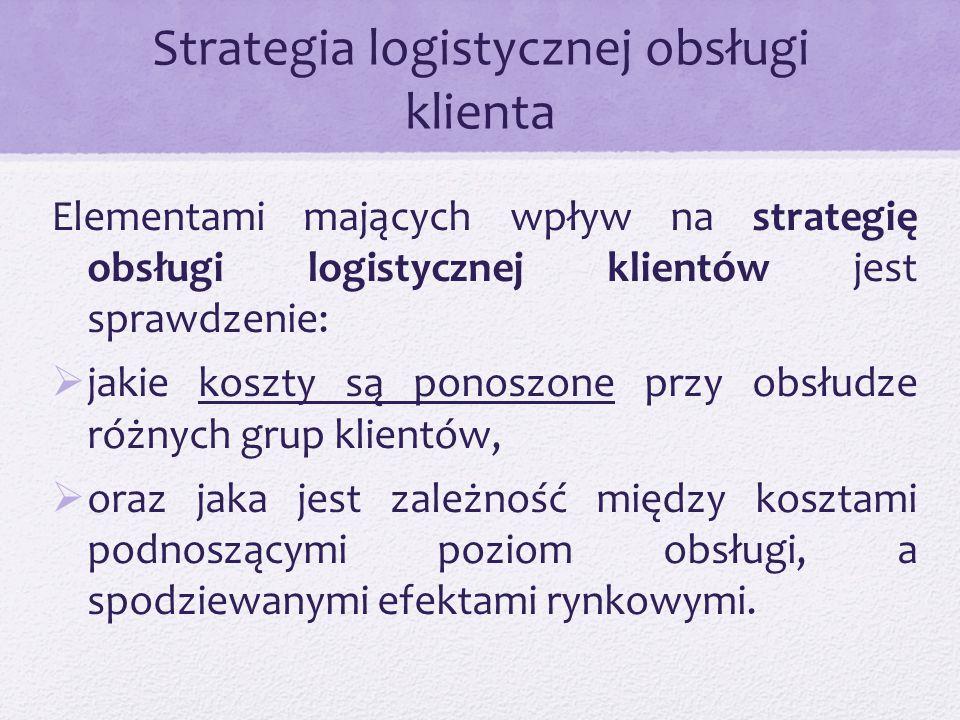 Strategia logistycznej obsługi klienta