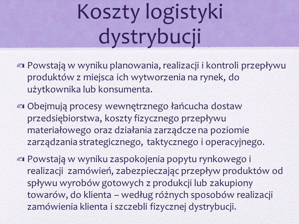 Koszty logistyki dystrybucji