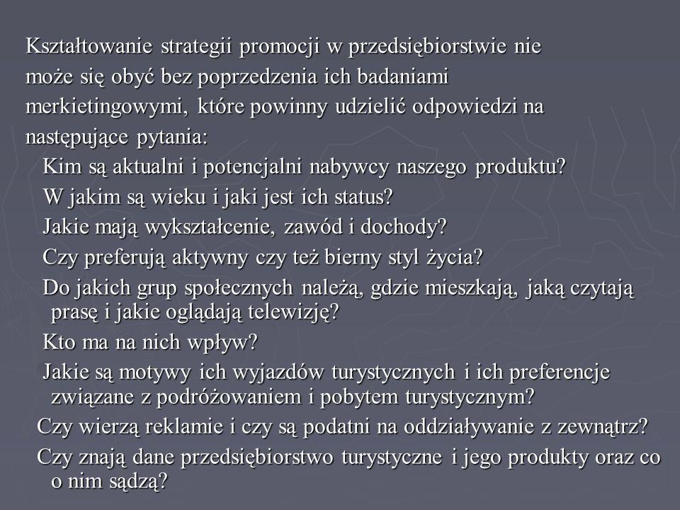 Kształtowanie strategii promocji w przedsiębiorstwie nie