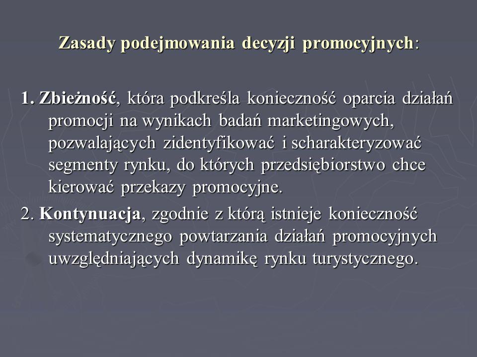 Zasady podejmowania decyzji promocyjnych: