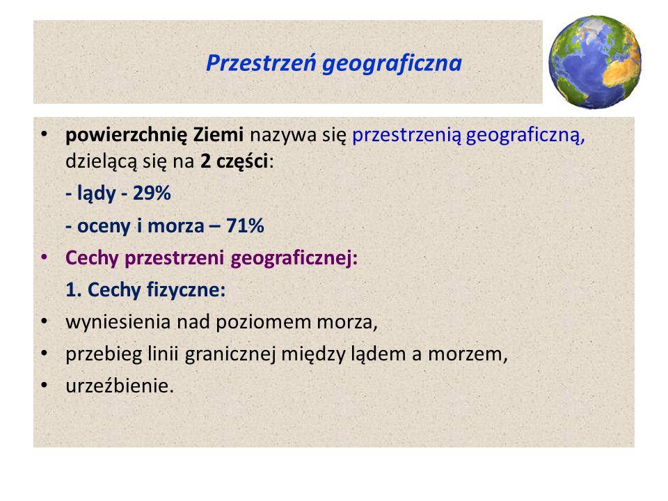 Przestrzeń geograficzna