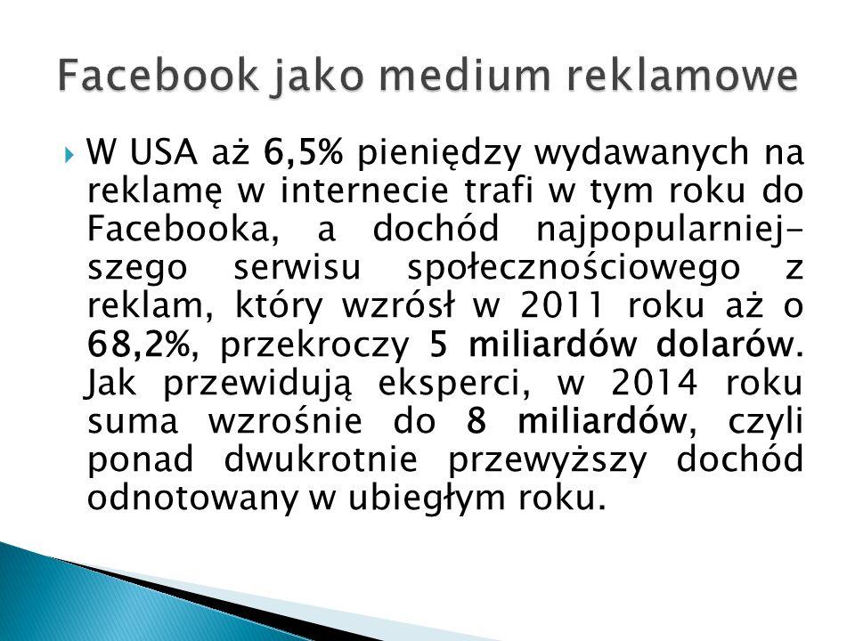 Facebook jako medium reklamowe