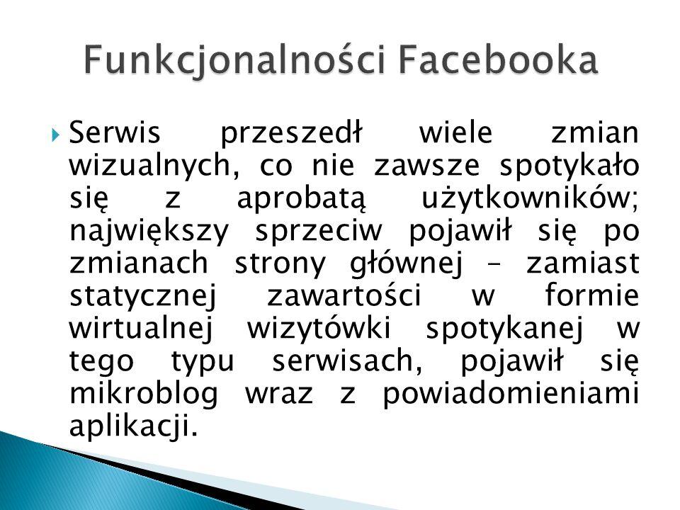 Funkcjonalności Facebooka