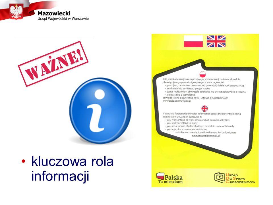 kluczowa rola informacji